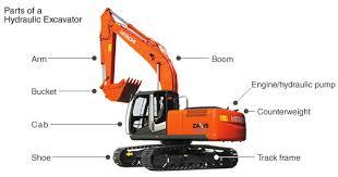 Mengenal Komponen Alat Berat Excavator