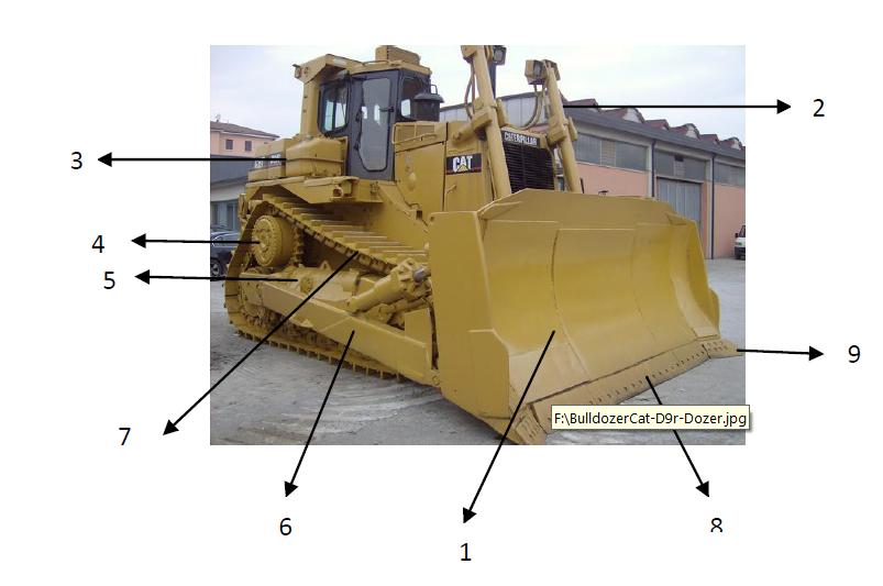Jenis dan Fungsi Bulldozer